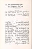 The Bulletin of the Associate Alumnae of Barnard College, April 1913, page 20