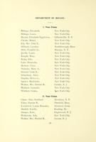 Annual 1895, page 28