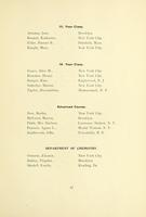 Annual 1895, page 29