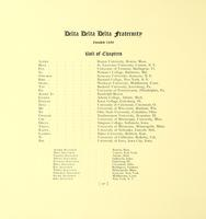 Mortarboard 1907, page 104